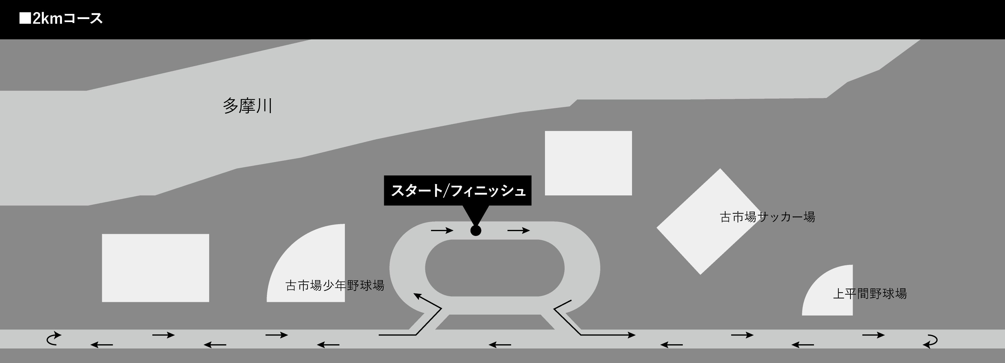 コースマップ・ハーフ